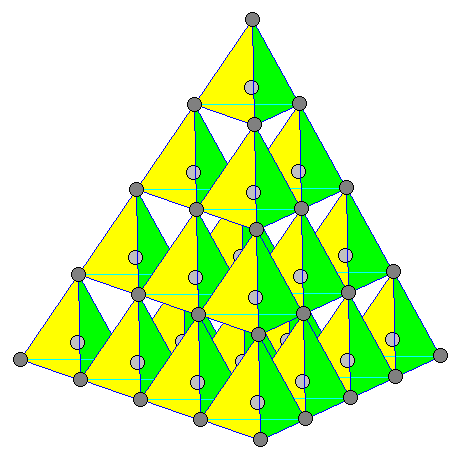 Diamond World Data: Diamonds Basics   Dianer Diamonds